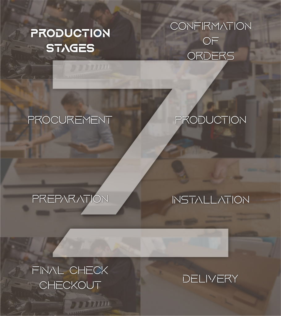 Zafer-production-stages1